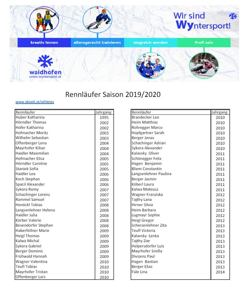 Rennläufer 2019_2020